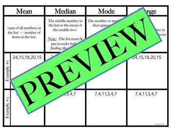 Mean, Median, Mode & Range Notes