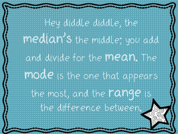 Mean, Median, Mode, Range Poem