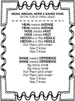Mean Median Mode Range Song