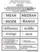 Mean Median Mode Range Statistics - Sit Sort Scramble Switch - Game Learning
