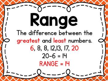Mean, Median, Mode, Range Task Card and Poster Set - Data and Statistics