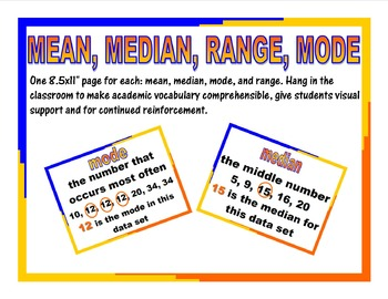 Mean, Median, Mode, Range Visuals Posters for the Classroom Wall