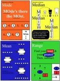 Mean, Median, Mode, & Range: Visuals w/ Memory Tools & Worksheets