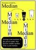 Mean, Median, Mode, & Range: Visuals w/ Memory Tools & Worksheets