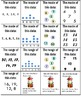 Mean Median Mode Range War - Measures of Center and Variability
