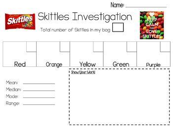 Mean Median Mode & Range with Skittles