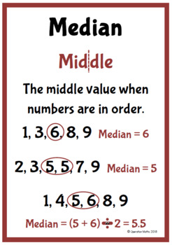 Mean, Median, Mode and Range Posters