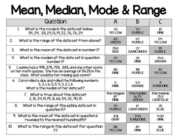 Mean, Median, Mode, and Range Color by Answer Word Problem Activity