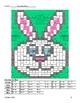 Mean, Median, Mode, and Range Coloring Picture - Bunny