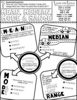 Mean, Median, Mode and Range Doodle Notes