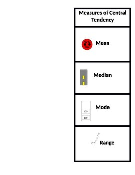 Mean, Median, Mode, and Range Foldable