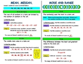Mean, Median, Mode, and Range Interactive Notebook