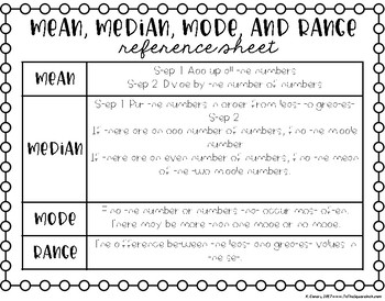 Worksheet Mean Median Mode Formula mean median mode and range interactive notebook tpt notebook