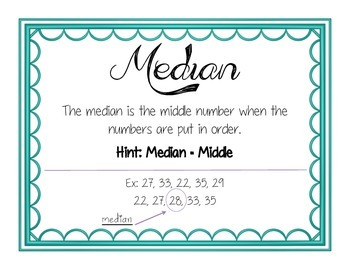 Mean, Median, Mode, and Range Posters