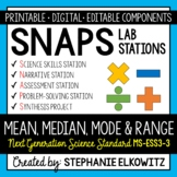 Mean, Median Mode and Range (Statistics) Lab Stations Activity