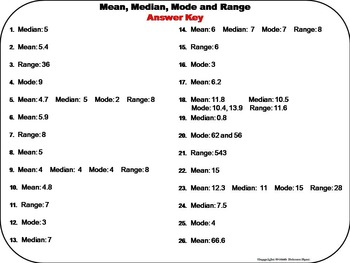 Mean, Median, Mode, and Range Task Cards Practice 4th 5th 6th 7th 8th Grade
