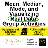 Mean, Median, Mode, and Visualizing Real Data - Group Activities