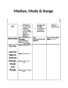 Median, Mode, and Range: How-to Model, Guided Examples, and Independent Practice