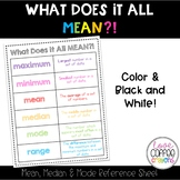 Mean, Median and Mode Reference Sheet