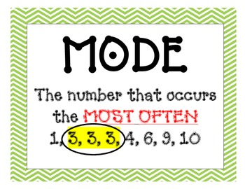math mode mean range posters median steps friendly kid easy examples vocabulary middle grade subject quizlet