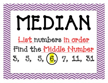 Mean, Mode, Median, Range Math Posters easy steps and kid friendly
