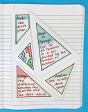 Doodle Notes - Mean, Mode, Median and Range Foldable by Math Doodles