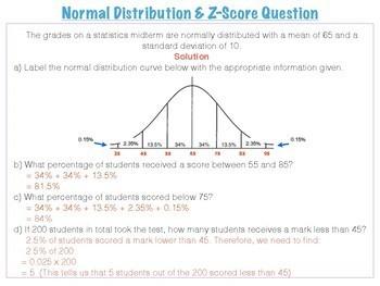 Mean, Standard Deviation & Normal Distribution: Handout