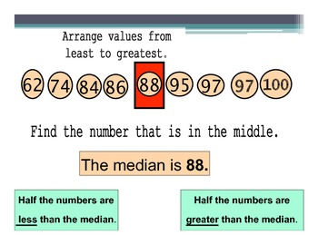 Math Posters:Mean, median, mode, range (30 Posters)