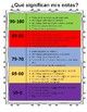 Grade Meaning /Significado de Notas