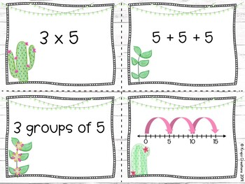 Meaning of Multiplication Spoons Game