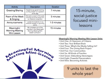 Meaningful Morning Meeting Mini-Lessons: Unit 1 - A Classroom of Citizens