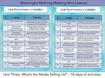 Meaningful Morning Meeting Mini-Lessons: Unit 3 -- What's the Media Selling Us?