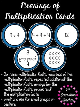 Meanings of Multiplication Sort and Game Cards