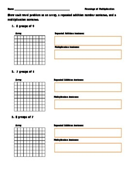 Meanings of Multiplication using Arrays