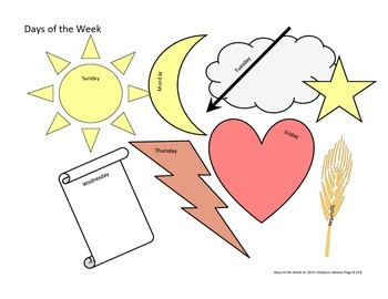 Meanings of the Days of the Week