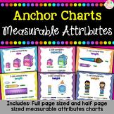 Measurable Attributes - Anchor Charts