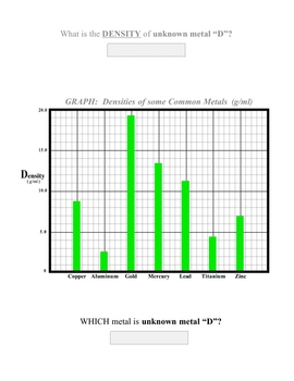 Measure Density 2 SURFFDOGGY