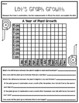 Measurement Enrichment Printables - 20 No-Prep Challenge Math Activities