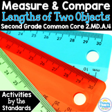 Measure Lengths & Find the Difference  2.MD.A.4 Common Core Math 2nd Grade