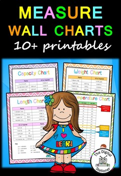 Measure/Measurement/Measuring 10+ charts/posters A4 sized