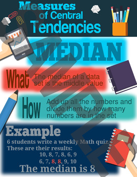 Measure Of Central Tendency Classroom Posters