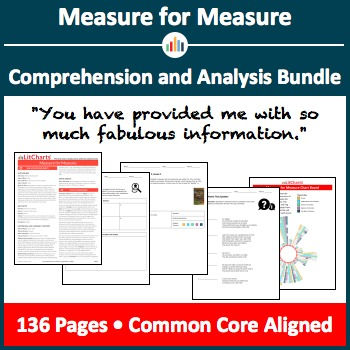 Measure for Measure – Comprehension and Analysis Bundle