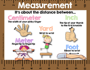 Measurement {Anchor Chart}