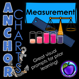 Measurement Anchor Charts