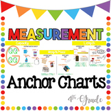 Measurement Anchor Charts