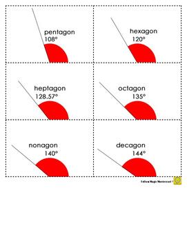 Measurement Angles for Polygons