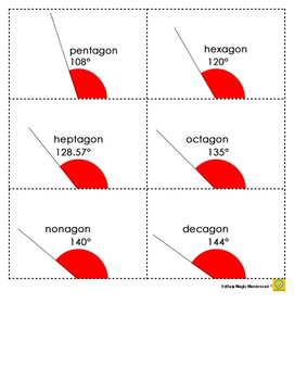 Measurement Angles for Polygons