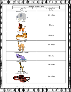 Measurement {Animal Heights} Customary Units Math Center