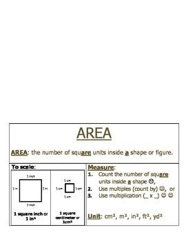 Measurement: Area Foldable