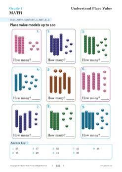 FDP: Fraction, Decimal & Percentage Worksheets for Grade 6